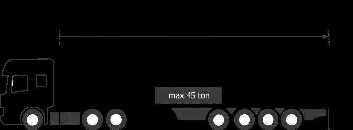 platforma-telesattel