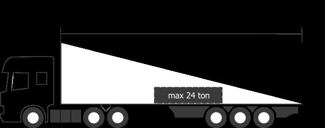 mega-3m