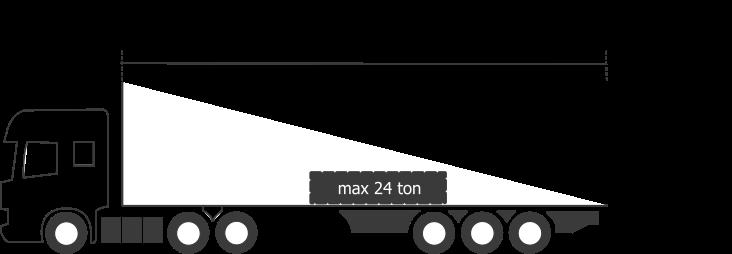 standard-2m